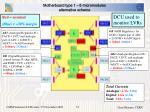 motherboard type 1 8 micromodules alternative scheme