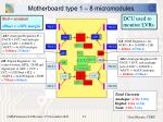 motherboard type 1 8 micromodules