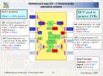 motherboard type 2 3 7 micromodules alternative scheme