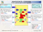 motherboard type 2 3 7 micromodules if ccu could be used to control regulators