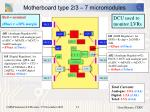 motherboard type 2 3 7 micromodules