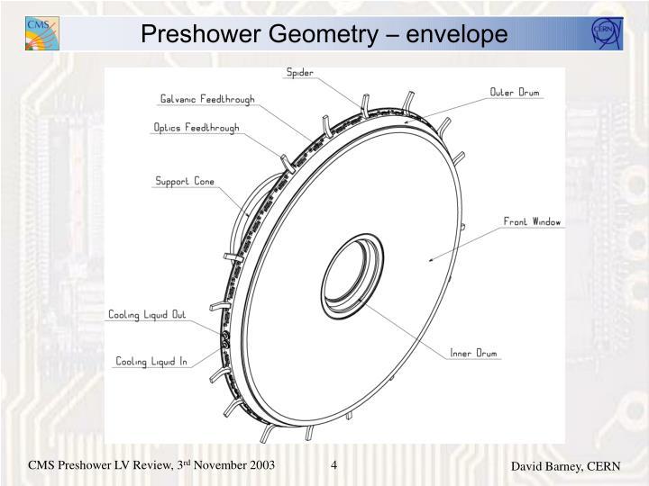 Preshower Geometry – envelope