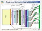 preshower geometry internal structure