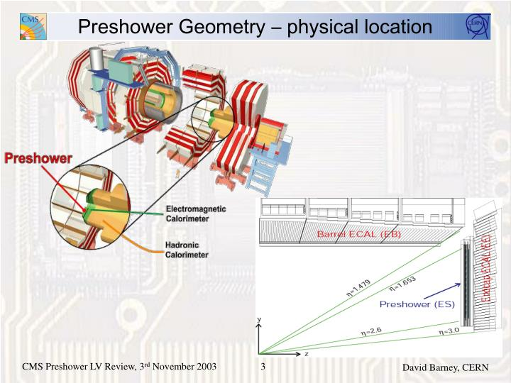 Preshower Geometry – physical location