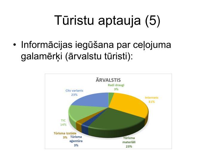 Tūristu aptauja (