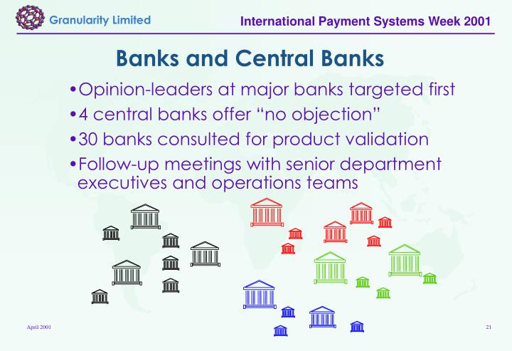 Banks and Central Banks