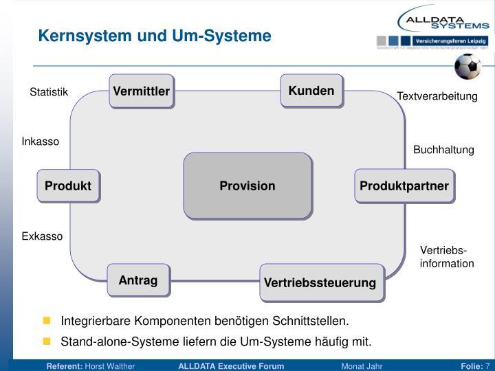 Kernsystem und Um-Systeme