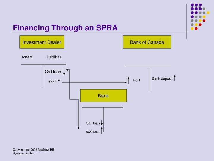 Financing Through an SPRA