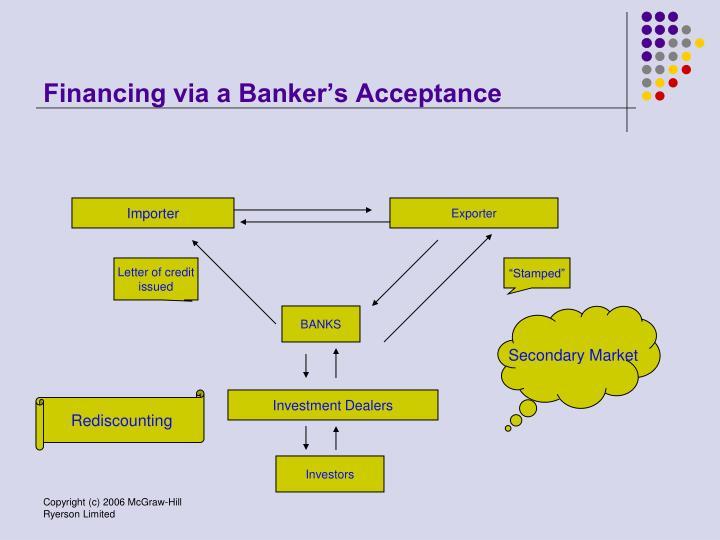 Financing via a Banker's Acceptance