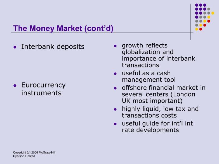Interbank deposits