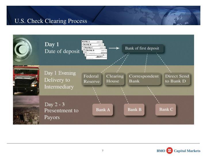 U.S. Check Clearing Process