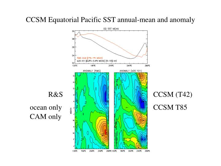 CCSM Equatorial Pacific SST annual-mean and anomaly