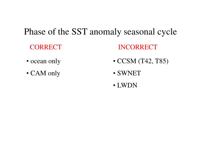 Phase of the SST anomaly seasonal cycle