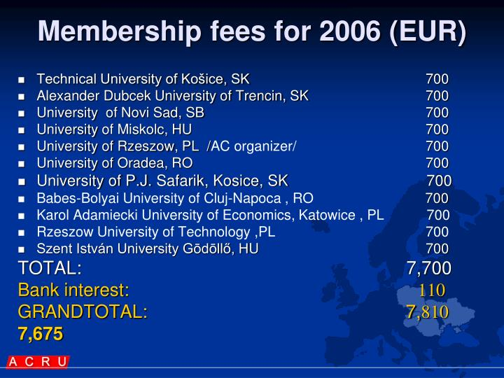 Membership fees for 200