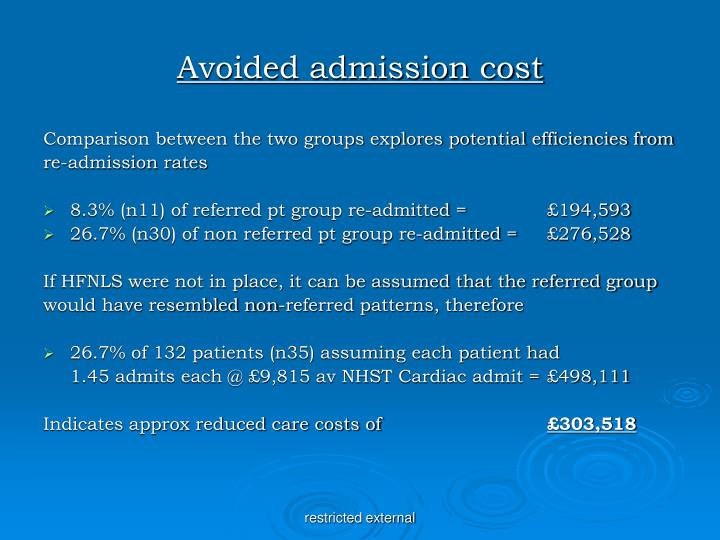 Avoided admission cost