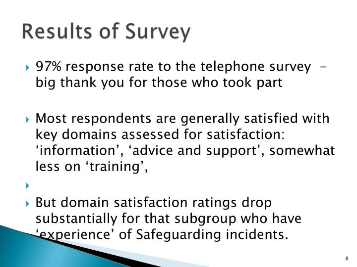 97% response rate to the telephone survey  - big thank you for those who took part