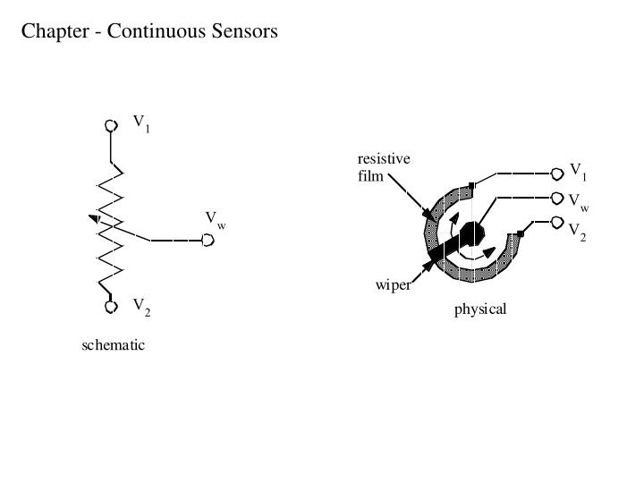 Chapter - Continuous Sensors
