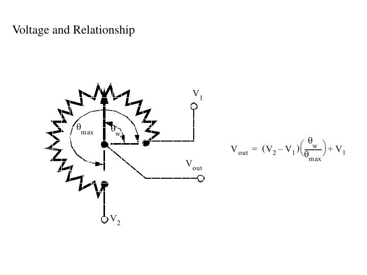 Voltage and Relationship