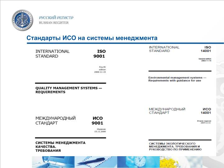 Стандарты ИСО на системы менеджмента