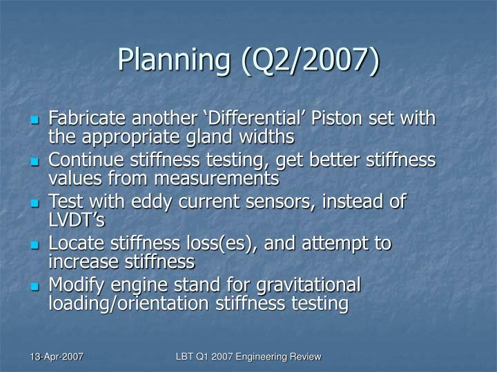 Planning (Q2/2007)
