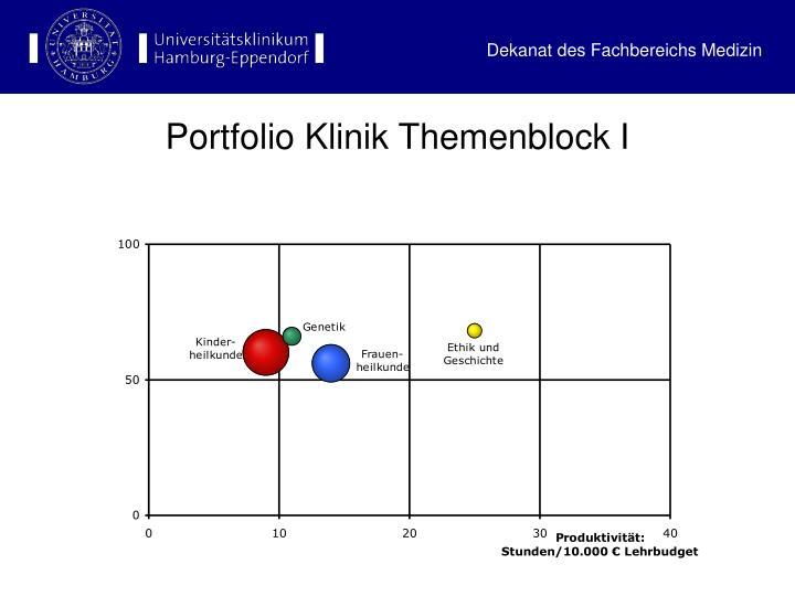 Portfolio Klinik Themenblock I