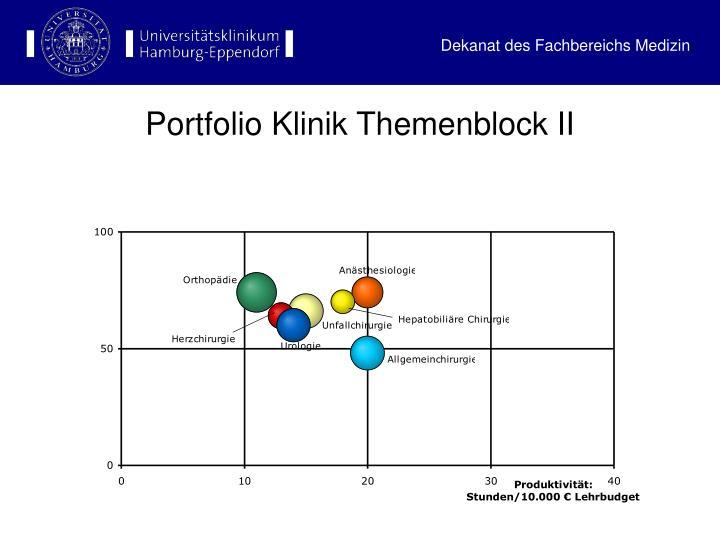 Portfolio Klinik Themenblock II