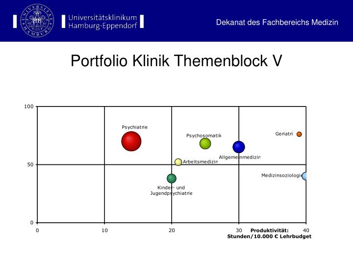 Portfolio Klinik Themenblock V