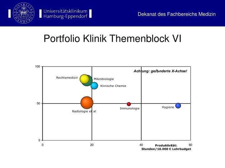 Portfolio Klinik Themenblock VI