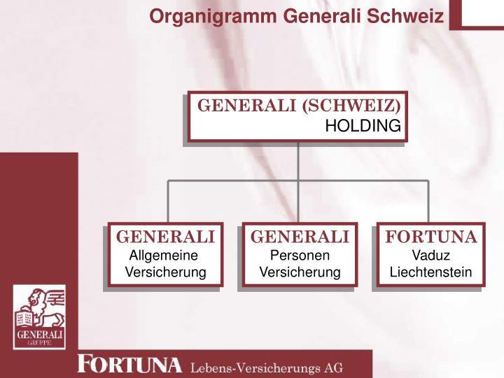 Organigramm Generali Schweiz