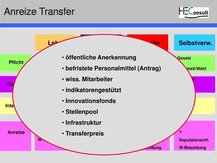Anreize Transfer