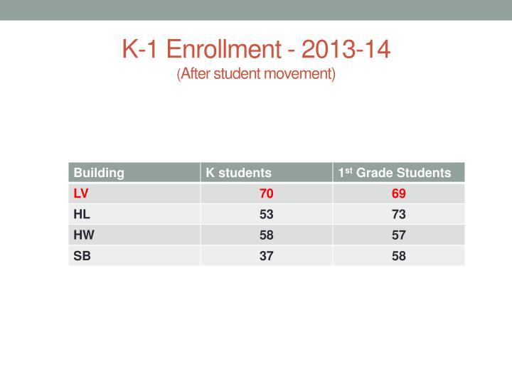 K-1 Enrollment - 2013-14