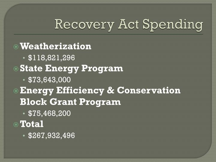Recovery Act Spending