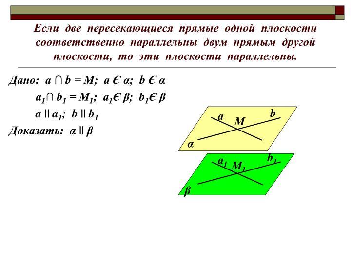 Если  две  пересекающиеся  прямые  одной  плоскости  соответственно  параллельны  двум  прямым  другой  плоскости,  то  эти  плоскости  параллельны.