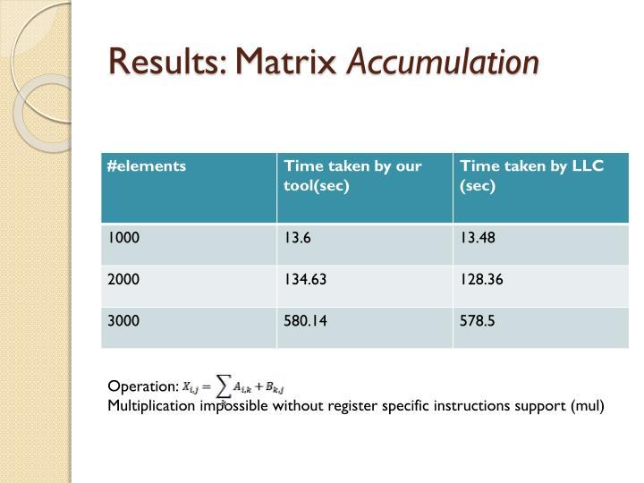 Results: Matrix