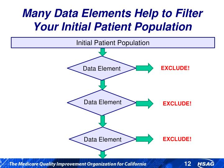 Many Data Elements Help to Filter
