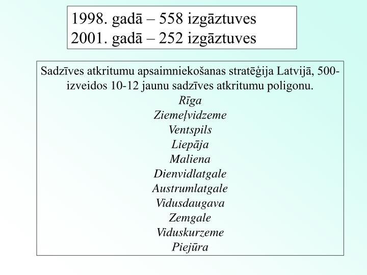 1998. gadā – 558 izgāztuves