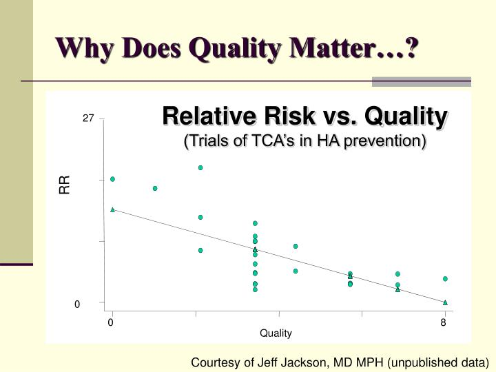 Why Does Quality Matter…?