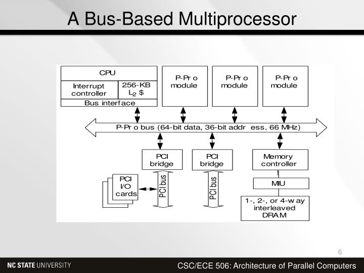 A Bus-Based Multiprocessor