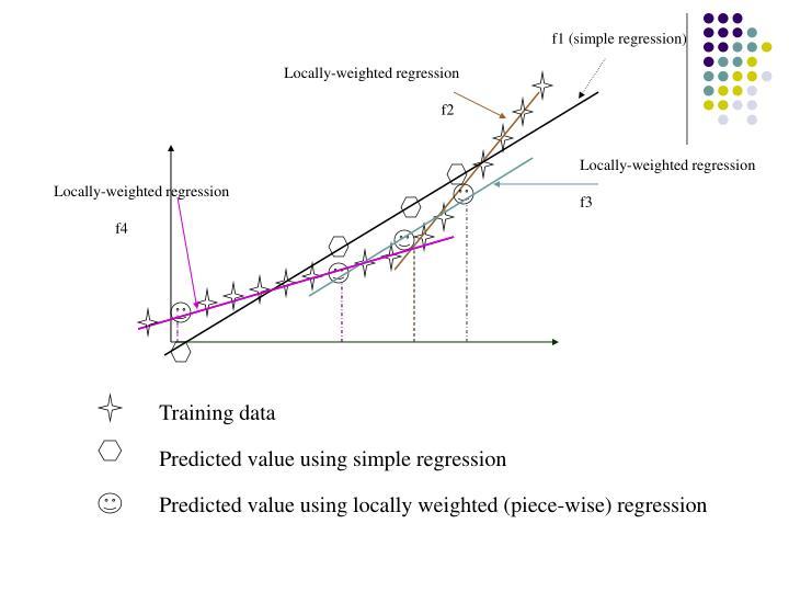 f1 (simple regression)