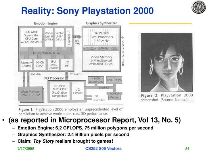 Reality: Sony Playstation 2000
