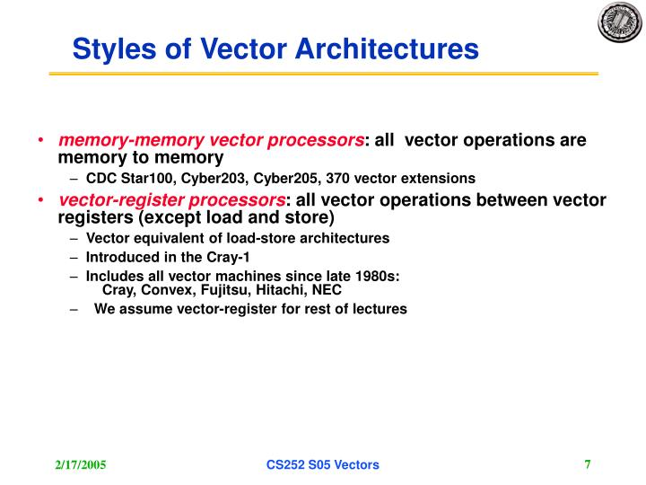 Styles of Vector Architectures