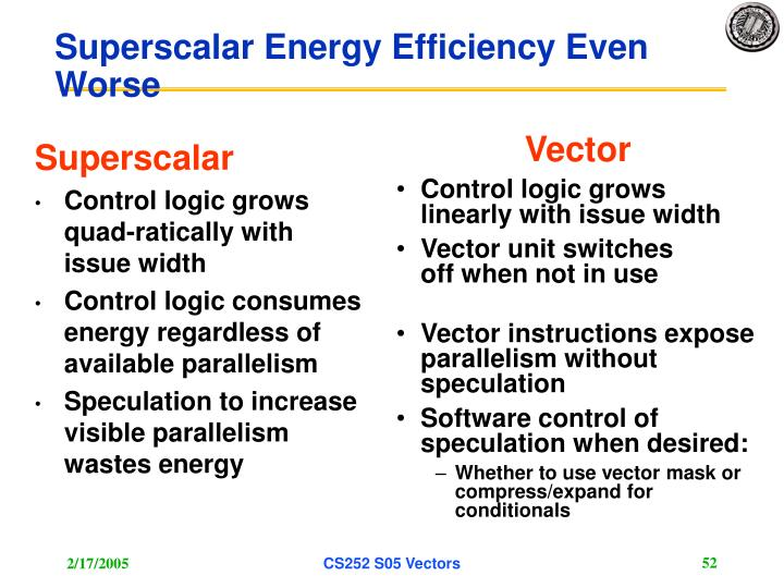 Superscalar Energy Efficiency Even Worse