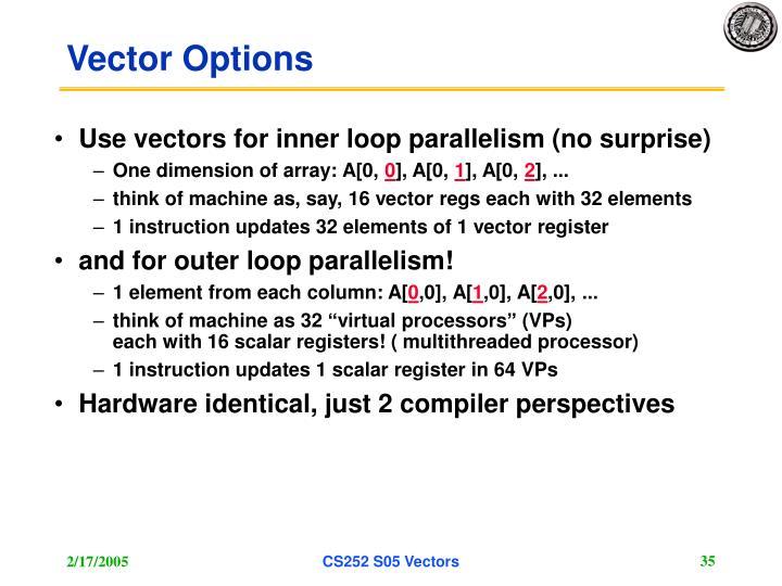 Vector Options