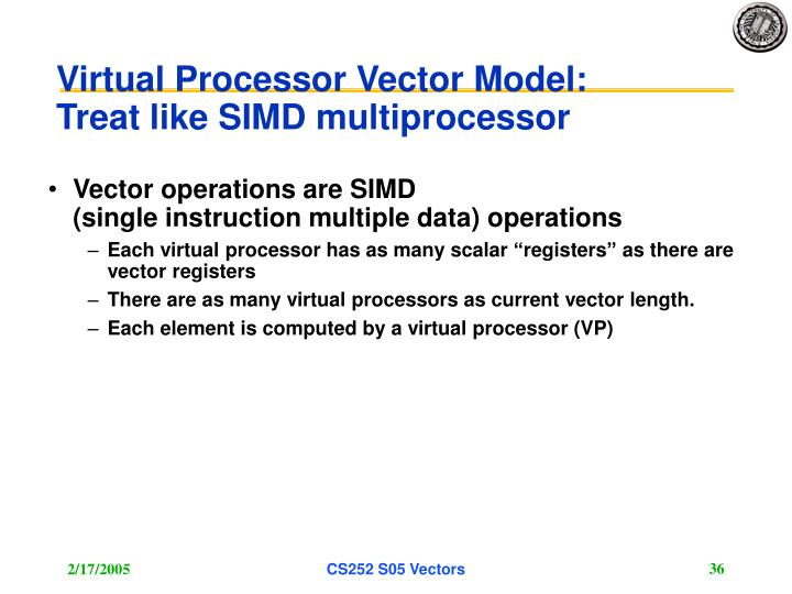 Virtual Processor Vector Model: