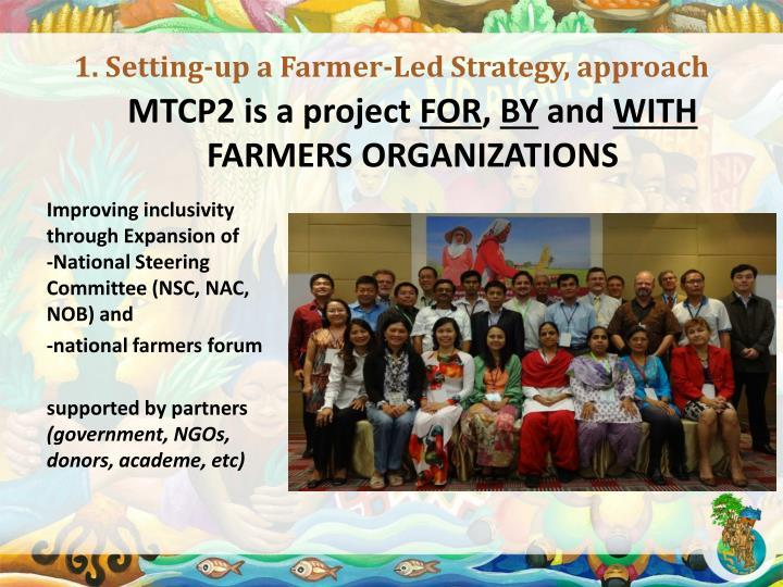 1. Setting-up a Farmer-Led Strategy, approach