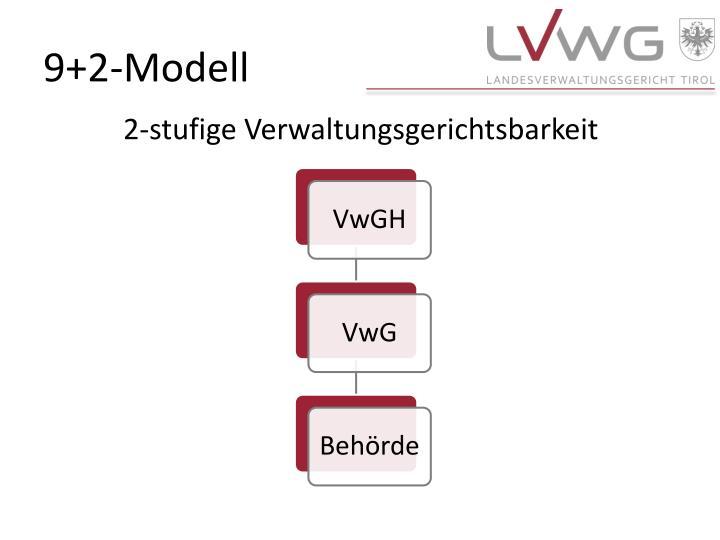 9+2-Modell