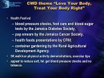 cwd theme love your body treat your body right