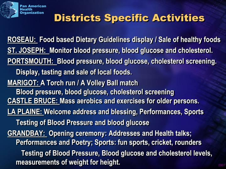 Districts Specific Activities