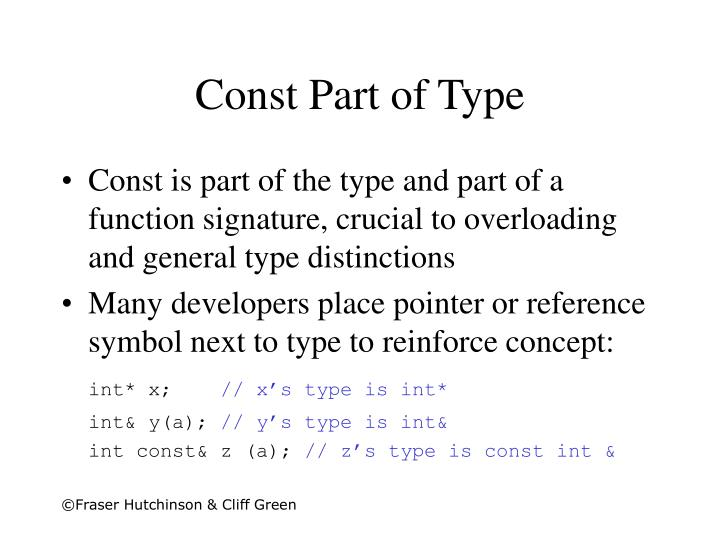 Const Part of Type