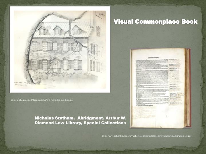 Visual Commonplace Book